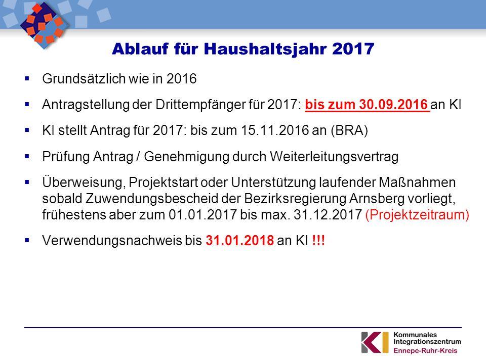 Grundsätzlich wie in 2016  Antragstellung der Drittempfänger für 2017: bis zum 30.09.2016 an KI  KI stellt Antrag für 2017: bis zum 15.11.2016 an