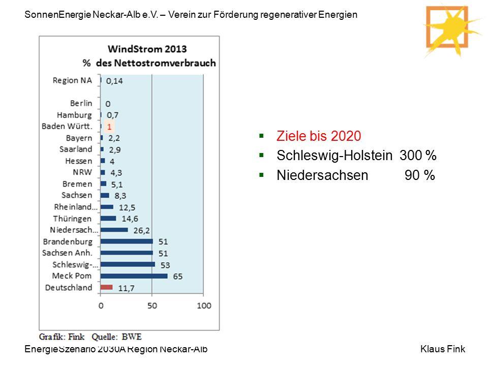 SonnenEnergie Neckar-Alb e.V. – Verein zur Förderung regenerativer Energien Klaus Fink  Ziele bis 2020  Schleswig-Holstein 300 %  Niedersachsen90 %