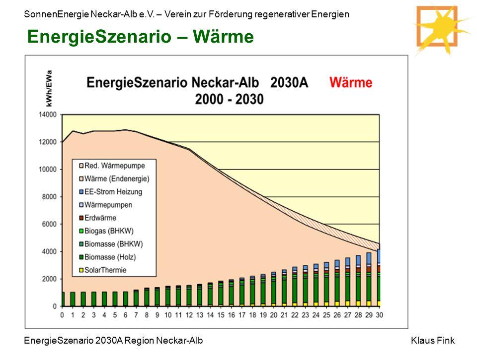 SonnenEnergie Neckar-Alb e.V. – Verein zur Förderung regenerativer Energien Klaus FinkEnergieSzenario 2030A Region Neckar-Alb EnergieSzenario – Wärme