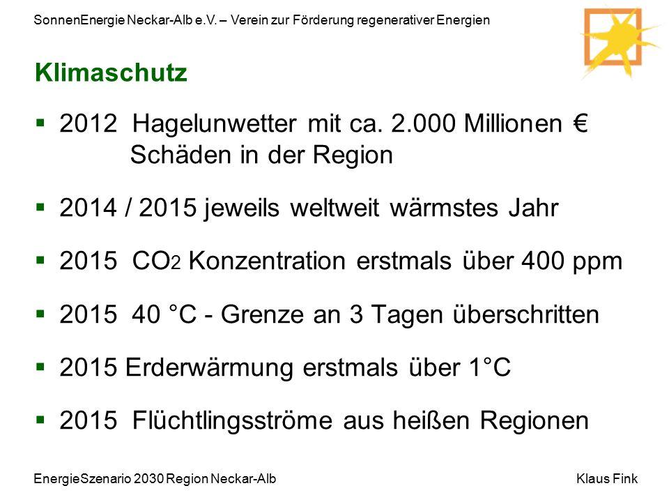 SonnenEnergie Neckar-Alb e.V. – Verein zur Förderung regenerativer Energien Klaus FinkEnergieSzenario 2030 Region Neckar-Alb  2012 Hagelunwetter mit