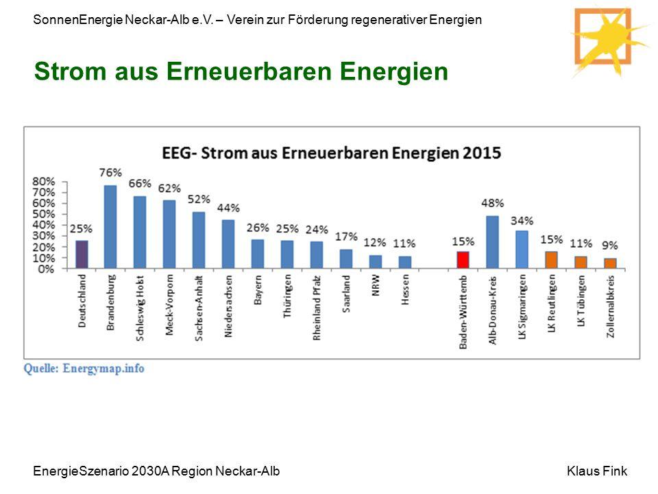 SonnenEnergie Neckar-Alb e.V. – Verein zur Förderung regenerativer Energien Klaus Fink Strom aus Erneuerbaren Energien EnergieSzenario 2030A Region Ne