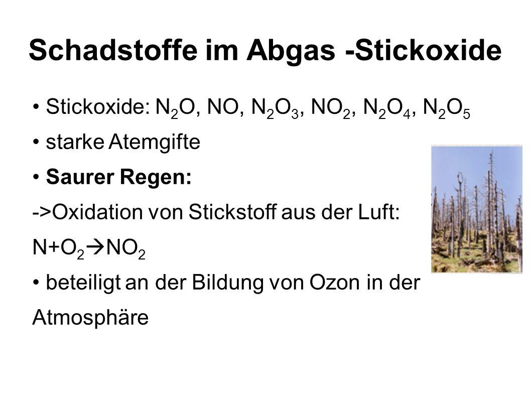 Schadstoffe im Abgas -Stickoxide Stickoxide: N 2 O, NO, N 2 O 3, NO 2, N 2 O 4, N 2 O 5 starke Atemgifte Saurer Regen: ->Oxidation von Stickstoff aus