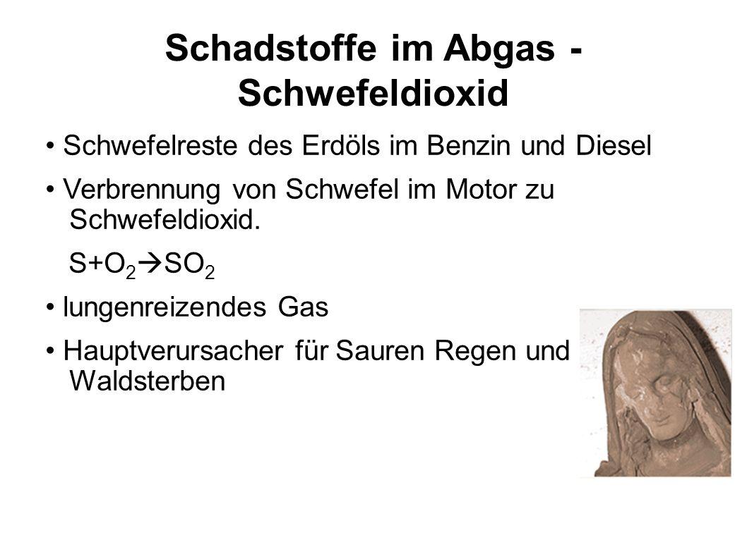 Schadstoffe im Abgas - Schwefeldioxid Schwefelreste des Erdöls im Benzin und Diesel Verbrennung von Schwefel im Motor zu Schwefeldioxid. S+O 2  SO 2