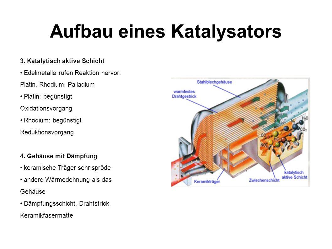 Aufbau eines Katalysators 3. Katalytisch aktive Schicht Edelmetalle rufen Reaktion hervor: Platin, Rhodium, Palladium Platin: begünstigt Oxidationsvor