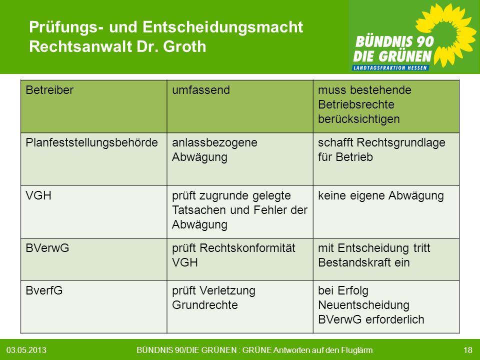 1803.05.2013 BÜNDNIS 90/DIE GRÜNEN : GRÜNE Antworten auf den Fluglärm Prüfungs- und Entscheidungsmacht Rechtsanwalt Dr.
