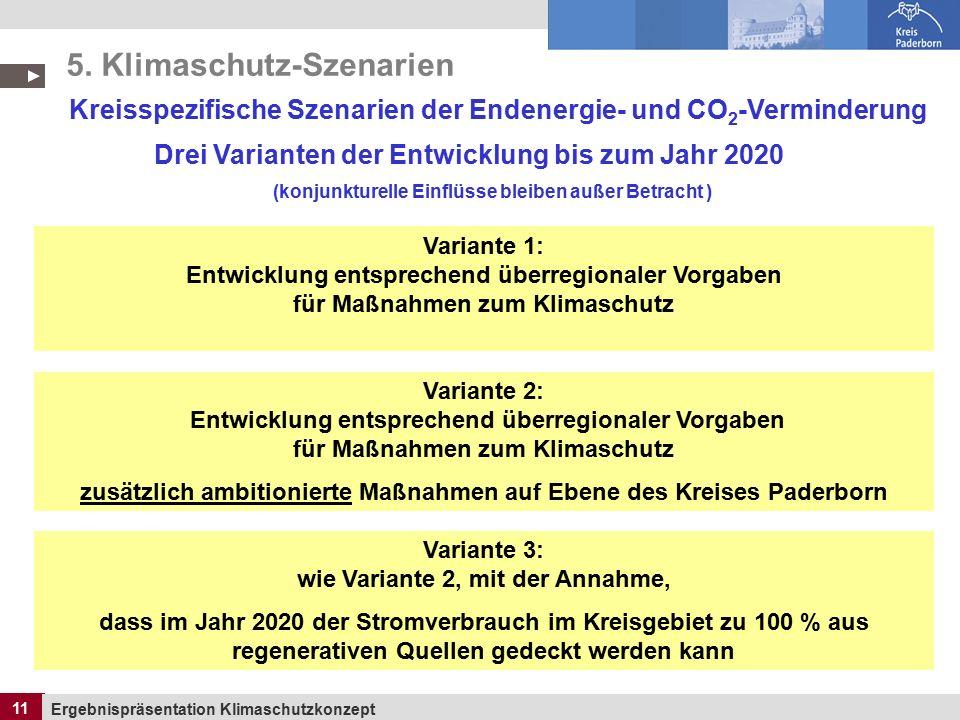 11 Ergebnispräsentation Klimaschutzkonzept 11 5.