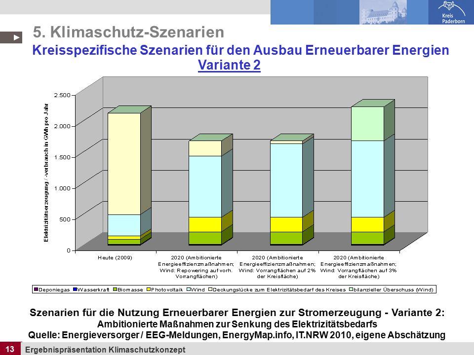 13 Ergebnispräsentation Klimaschutzkonzept 13 5.