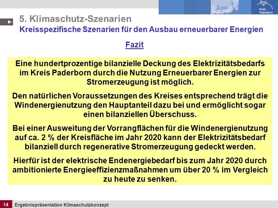 14 Ergebnispräsentation Klimaschutzkonzept 14 Eine hundertprozentige bilanzielle Deckung des Elektrizitätsbedarfs im Kreis Paderborn durch die Nutzung Erneuerbarer Energien zur Stromerzeugung ist möglich.