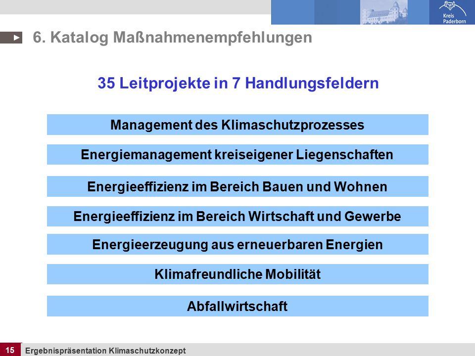 15 Ergebnispräsentation Klimaschutzkonzept 15 6.