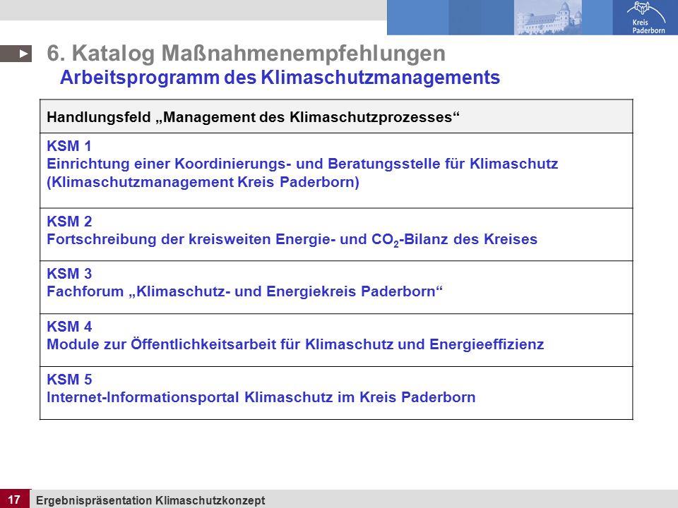 17 Ergebnispräsentation Klimaschutzkonzept 17 6.