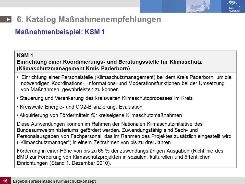 18 Ergebnispräsentation Klimaschutzkonzept 18 KSM 1 Einrichtung einer Koordinierungs- und Beratungsstelle für Klimaschutz (Klimaschutzmanagement Kreis Paderborn) Einrichtung einer Personalstelle (Klimaschutzmanagement) bei dem Kreis Paderborn, um die notwendigen Koordinations-, Informations- und Moderationsfunktionen bei der Umsetzung von Maßnahmen gewährleisten zu können Steuerung und Verankerung des kreisweiten Klimaschutzprozesses im Kreis Kreisweite Energie- und CO2-Bilanzierung, Evaluation Akquirierung von Fördermitteln für kreiseigene Klimaschutzmaßnahmen Diese Aufwendungen können im Rahmen der Nationalen Klimaschutzinitiative des Bundesumweltministeriums gefördert werden.