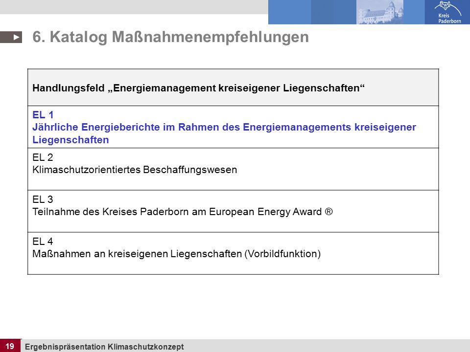 19 Ergebnispräsentation Klimaschutzkonzept 19 6.