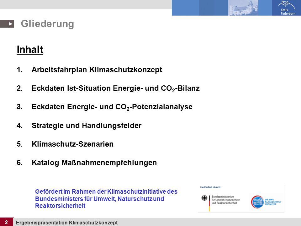 2 Ergebnispräsentation Klimaschutzkonzept 2 Gliederung Inhalt 1.Arbeitsfahrplan Klimaschutzkonzept 2.Eckdaten Ist-Situation Energie- und CO 2 -Bilanz 3.Eckdaten Energie- und CO 2 -Potenzialanalyse 4.Strategie und Handlungsfelder 5.Klimaschutz-Szenarien 6.Katalog Maßnahmenempfehlungen Gefördert im Rahmen der Klimaschutzinitiative des Bundesministers für Umwelt, Naturschutz und Reaktorsicherheit