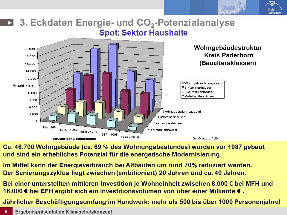 6 Ergebnispräsentation Klimaschutzkonzept 6 3.