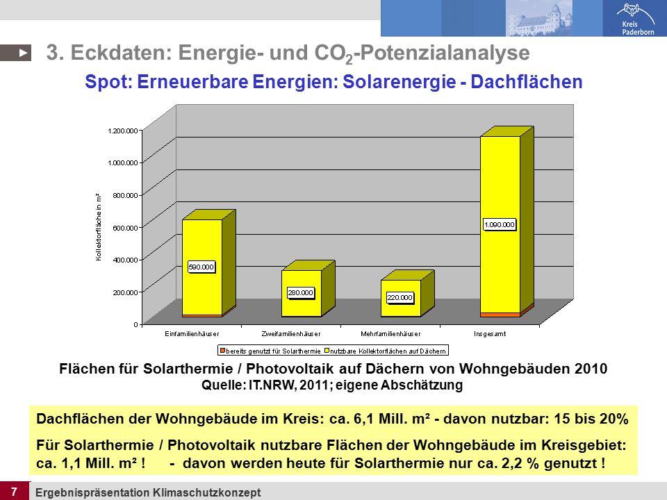 7 Ergebnispräsentation Klimaschutzkonzept 7 3.