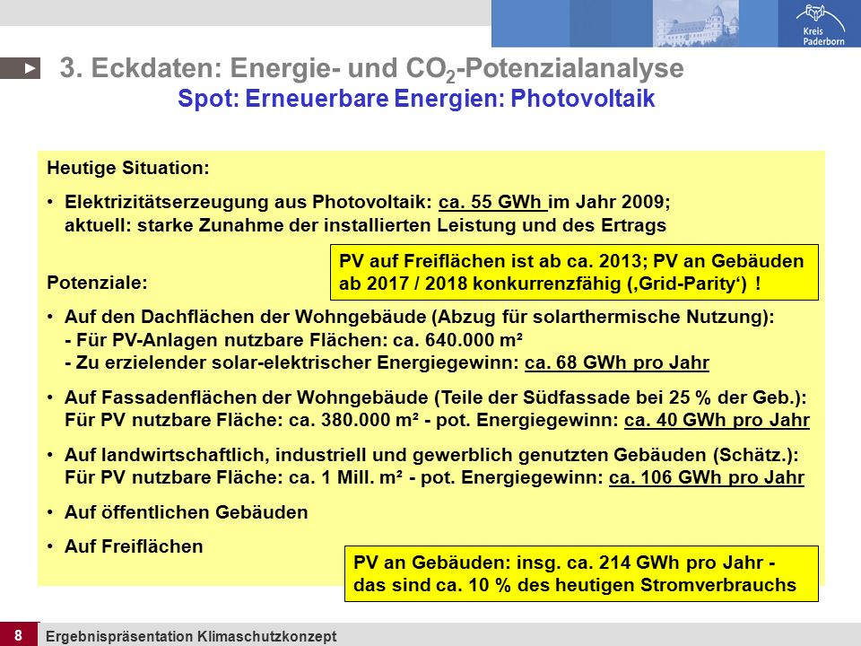 8 Ergebnispräsentation Klimaschutzkonzept 8 Heutige Situation: Elektrizitätserzeugung aus Photovoltaik: ca.