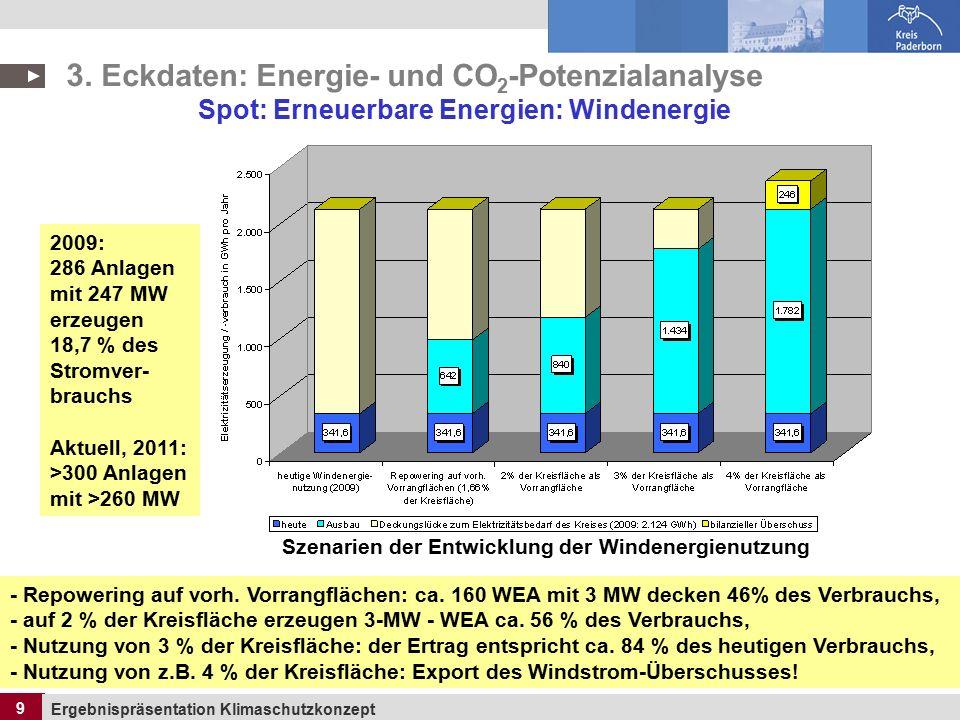 9 Ergebnispräsentation Klimaschutzkonzept 9 3.