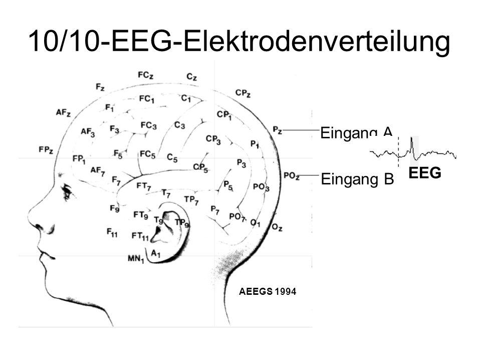 10/10-EEG-Elektrodenverteilung AEEGS 1994 Eingang A Eingang B EEG