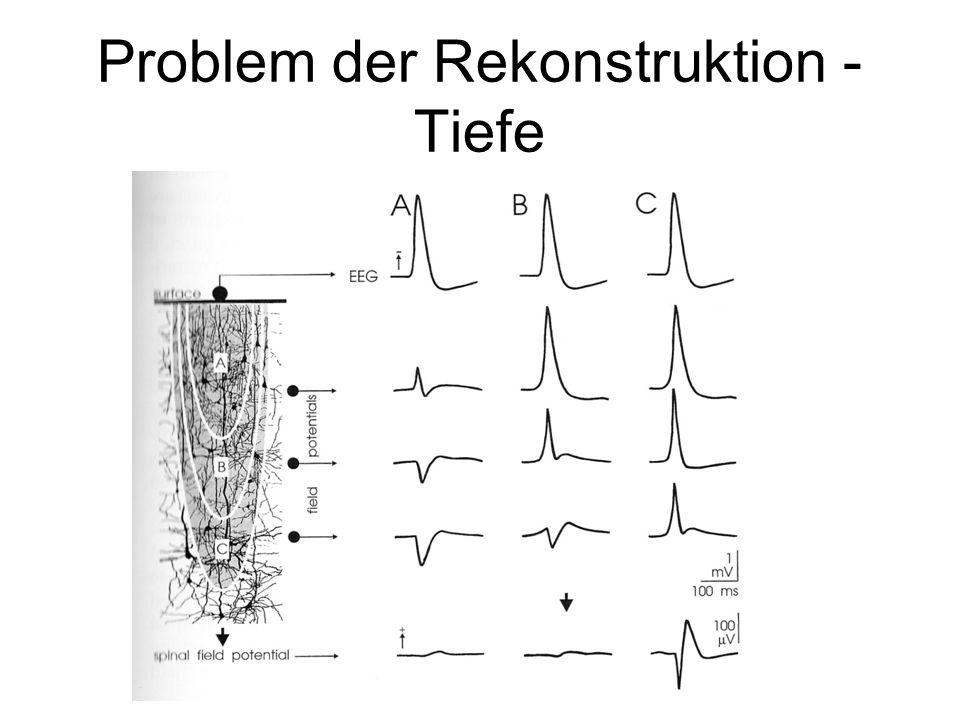 Problem der Rekonstruktion - Tiefe