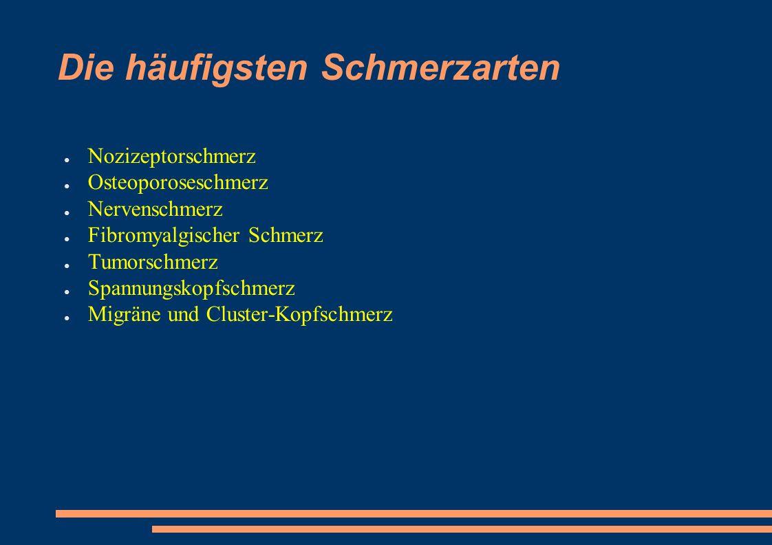 Die häufigsten Schmerzarten ● Nozizeptorschmerz ● Osteoporoseschmerz ● Nervenschmerz ● Fibromyalgischer Schmerz ● Tumorschmerz ● Spannungskopfschmerz ● Migräne und Cluster-Kopfschmerz