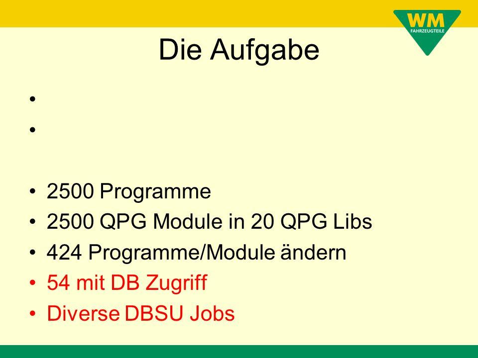 2013 ORACLE / WIN Alt: Schnittstellenprogramme READ/WRITE Tabellen auf der DB2 / 400 Neu: Schnittstellenprogramm READ/WRITE Tabellen auf ORACLE / WIN