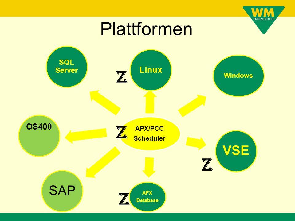 Plattformen SQL Server APX/PCC Scheduler Linux Windows VSE OS400 APX Database Z Z Z Z SAP