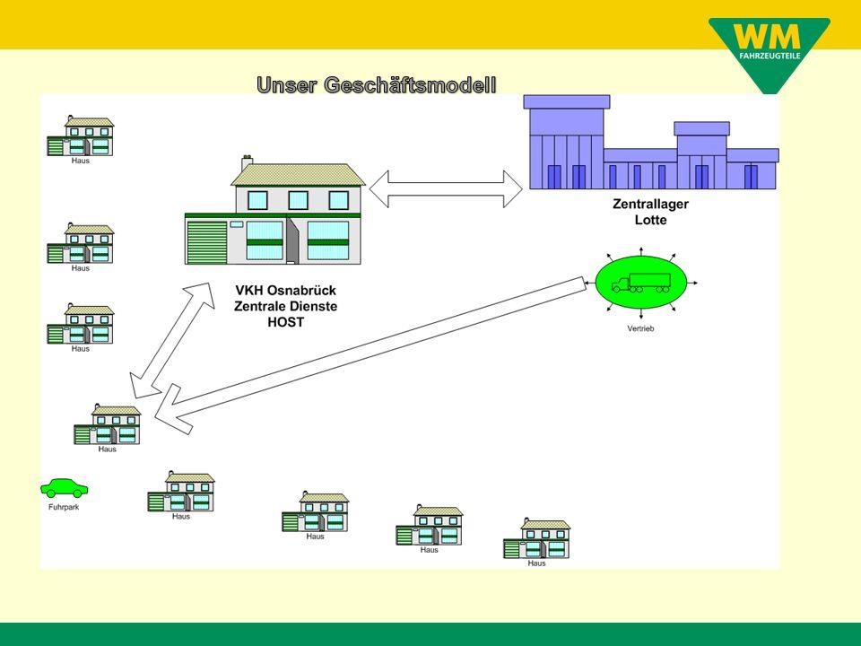 CPGJDBC(Lattwein) z/VSE database connector (zVSE 5.1) WebSphere Federation Server und …