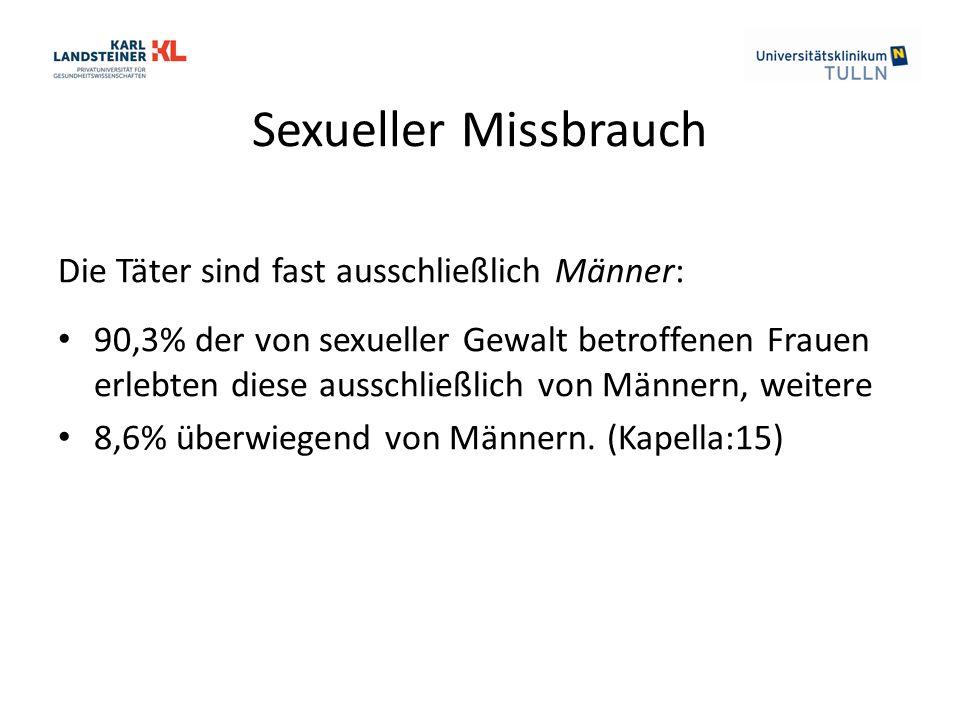 Sexueller Missbrauch Die Täter sind fast ausschließlich Männer: 90,3% der von sexueller Gewalt betroffenen Frauen erlebten diese ausschließlich von Männern, weitere 8,6% überwiegend von Männern.