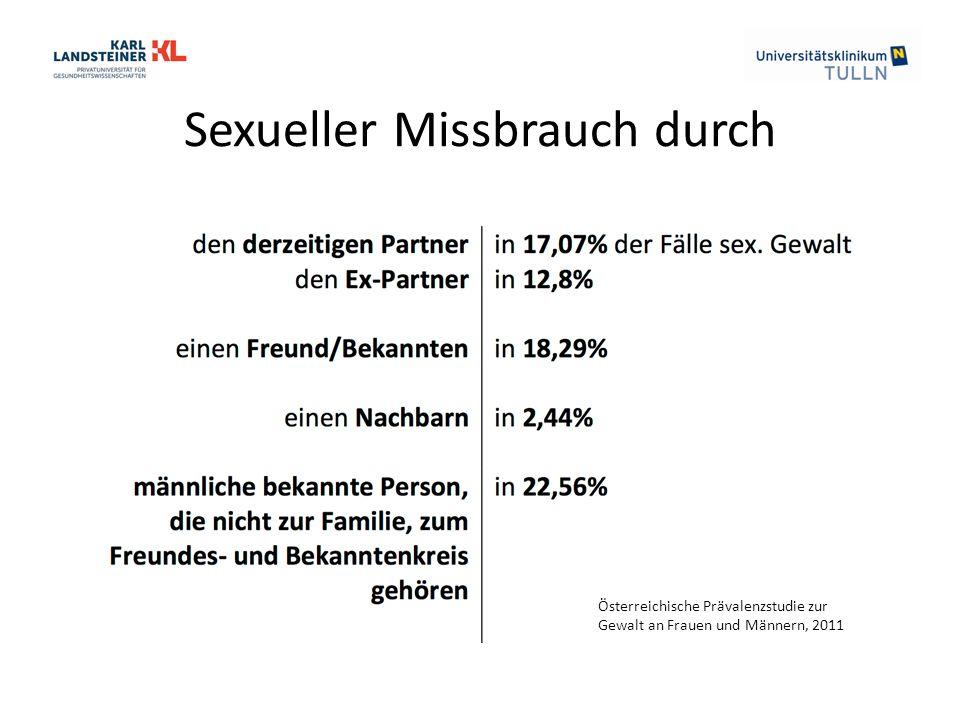 Sexueller Missbrauch durch Österreichische Prävalenzstudie zur Gewalt an Frauen und Männern, 2011