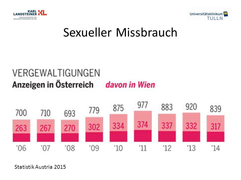 Sexueller Missbrauch Statistik Austria 2015
