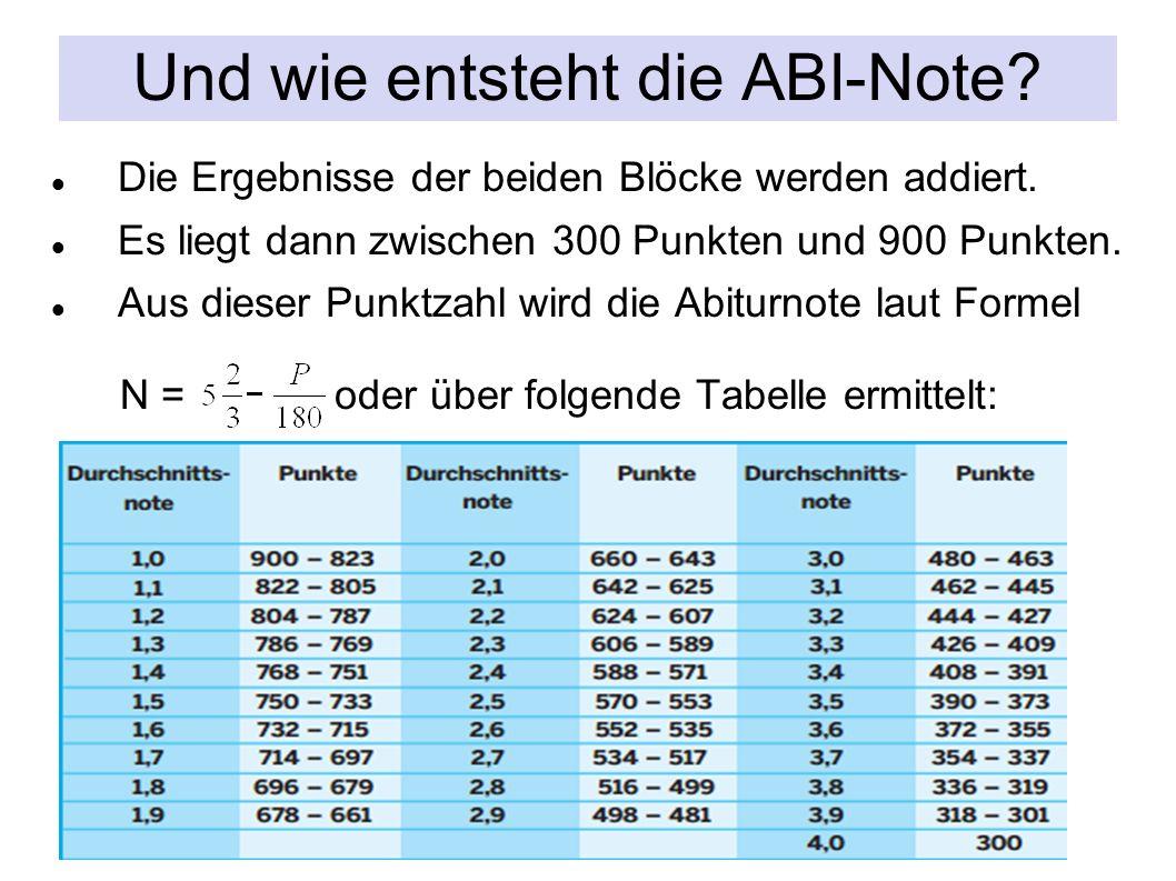 Und wie entsteht die ABI-Note. Die Ergebnisse der beiden Blöcke werden addiert.