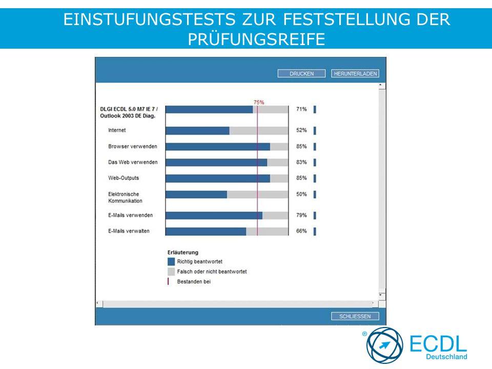 EINSTUFUNGSTESTS ZUR FESTSTELLUNG DER PRÜFUNGSREIFE