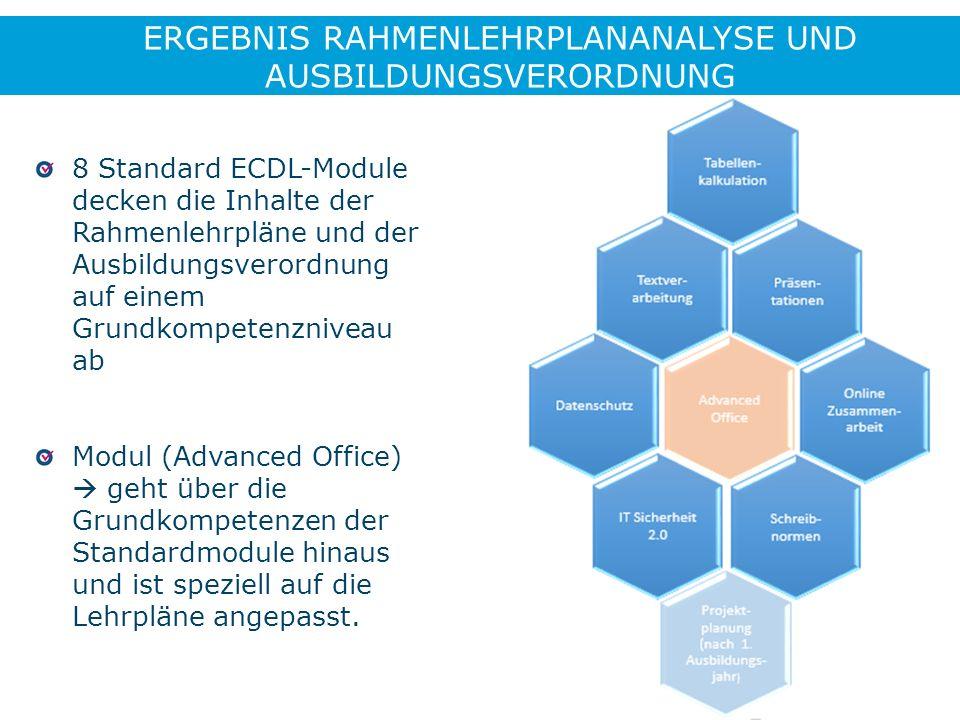 ERGEBNIS RAHMENLEHRPLANANALYSE UND AUSBILDUNGSVERORDNUNG 8 Standard ECDL-Module decken die Inhalte der Rahmenlehrpläne und der Ausbildungsverordnung auf einem Grundkompetenzniveau ab Modul (Advanced Office)  geht über die Grundkompetenzen der Standardmodule hinaus und ist speziell auf die Lehrpläne angepasst.