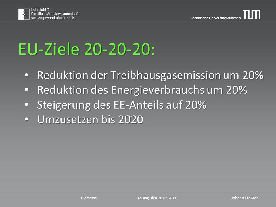 Technische Universität München Lehrstuhl für Forstliche Arbeitswissenschaft und Angewandte Informatik BiomasseFreising, den 20.07.2011 Johann Kremer EU-Ziele 20-20-20: Reduktion der Treibhausgasemission um 20% Reduktion der Treibhausgasemission um 20% Reduktion des Energieverbrauchs um 20% Reduktion des Energieverbrauchs um 20% Steigerung des EE-Anteils auf 20% Steigerung des EE-Anteils auf 20% Umzusetzen bis 2020 Umzusetzen bis 2020