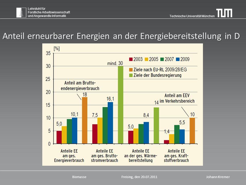 Technische Universität München Lehrstuhl für Forstliche Arbeitswissenschaft und Angewandte Informatik BiomasseFreising, den 20.07.2011 Johann Kremer Anteil erneurbarer Energien an der Energiebereitstellung in D