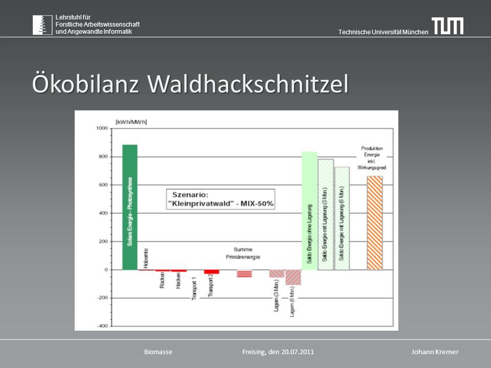 Technische Universität München Lehrstuhl für Forstliche Arbeitswissenschaft und Angewandte Informatik BiomasseFreising, den 20.07.2011 Johann Kremer Ökobilanz Waldhackschnitzel