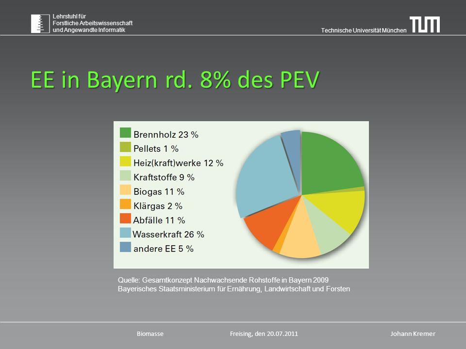 Technische Universität München Lehrstuhl für Forstliche Arbeitswissenschaft und Angewandte Informatik BiomasseFreising, den 20.07.2011 Johann Kremer EE in Bayern rd.