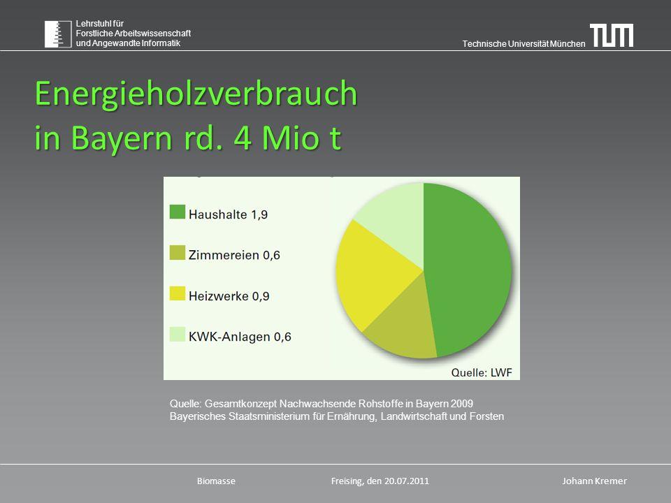 Technische Universität München Lehrstuhl für Forstliche Arbeitswissenschaft und Angewandte Informatik BiomasseFreising, den 20.07.2011 Johann Kremer Energieholzverbrauch in Bayern rd.