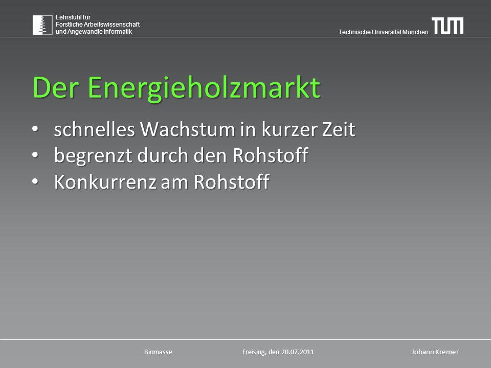 Technische Universität München Lehrstuhl für Forstliche Arbeitswissenschaft und Angewandte Informatik BiomasseFreising, den 20.07.2011 Johann Kremer Der Energieholzmarkt schnelles Wachstum in kurzer Zeit schnelles Wachstum in kurzer Zeit begrenzt durch den Rohstoff begrenzt durch den Rohstoff Konkurrenz am Rohstoff Konkurrenz am Rohstoff