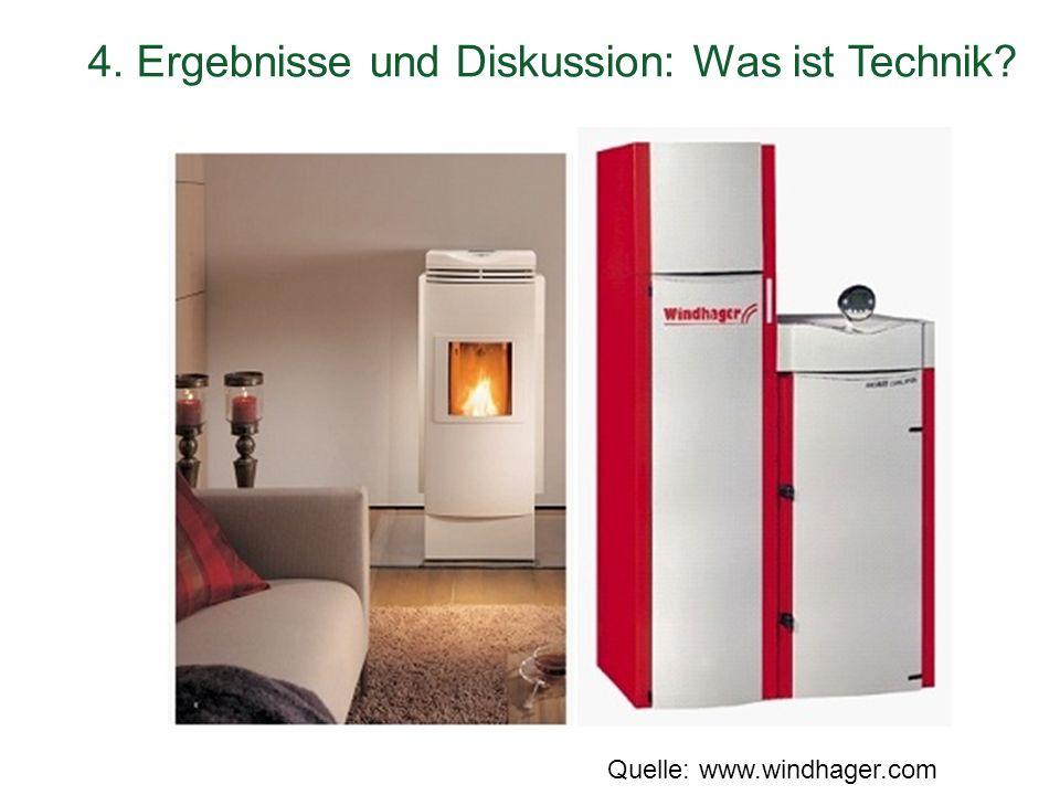 4. Ergebnisse und Diskussion: Was ist Technik? Quelle: www.windhager.com