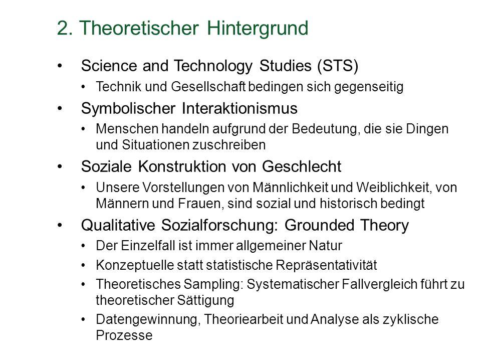 2. Theoretischer Hintergrund Science and Technology Studies (STS) Technik und Gesellschaft bedingen sich gegenseitig Symbolischer Interaktionismus Men