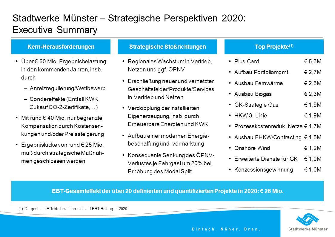 Stadtwerke Münster – Strategische Perspektiven 2020: Executive Summary Kern-HerausforderungenStrategische StoßrichtungenTop Projekte (1) Über € 60 Mio.