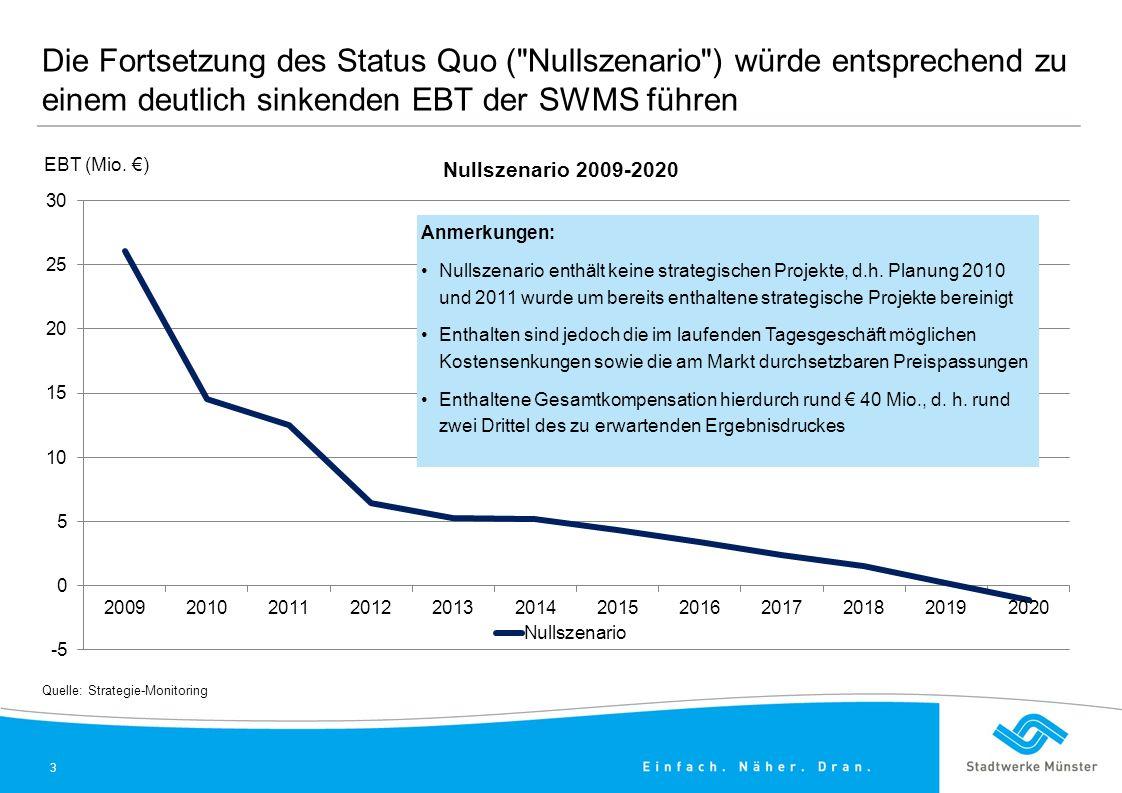 Die Fortsetzung des Status Quo ( Nullszenario ) würde entsprechend zu einem deutlich sinkenden EBT der SWMS führen Quelle: Strategie-Monitoring 3 Anmerkungen: Nullszenario enthält keine strategischen Projekte, d.h.