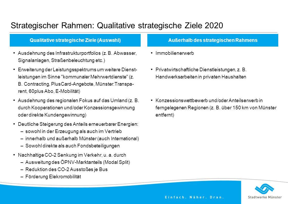 Strategischer Rahmen: Qualitative strategische Ziele 2020 Qualitative strategische Ziele (Auswahl) Ausdehnung des Infrastrukturportfolios (z.