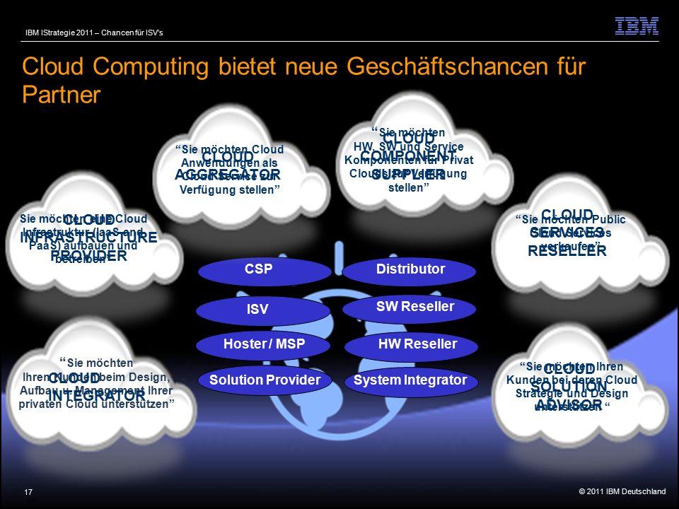 © 2011 IBM Deutschland IBM IStrategie 2011 – Chancen für ISV's Cloud Computing bietet neue Geschäftschancen für Partner DistributorCSP SW Reseller HW Reseller System Integrator ISV Hoster / MSP Solution Provider Sie möchten Ihren Kunden beim Design, Aufbau u.