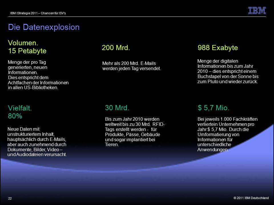 © 2011 IBM Deutschland IBM IStrategie 2011 – Chancen für ISV's 22 Volumen.