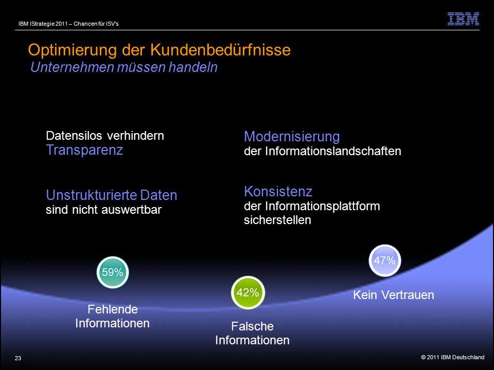© 2011 IBM Deutschland IBM IStrategie 2011 – Chancen für ISV's 23 Unternehmen müssen handeln Datensilos verhindern Transparenz Unstrukturierte Daten sind nicht auswertbar Modernisierung der Informationslandschaften Konsistenz der Informationsplattform sicherstellen Kein Vertrauen Falsche Informationen Fehlende Informationen Optimierung der Kundenbedürfnisse