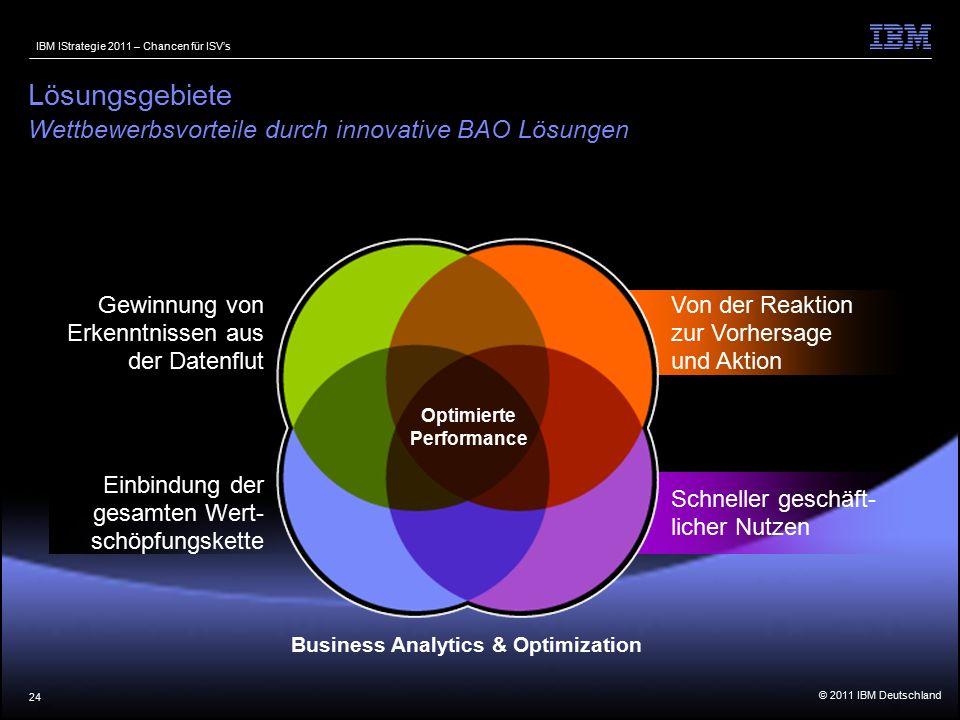 © 2011 IBM Deutschland IBM IStrategie 2011 – Chancen für ISV's 24 Wettbewerbsvorteile durch innovative BAO Lösungen Gewinnung von Erkenntnissen aus der Datenflut Einbindung der gesamten Wert- schöpfungskette Schneller geschäft- licher Nutzen Von der Reaktion zur Vorhersage und Aktion Optimierte Performance Business Analytics & Optimization Lösungsgebiete