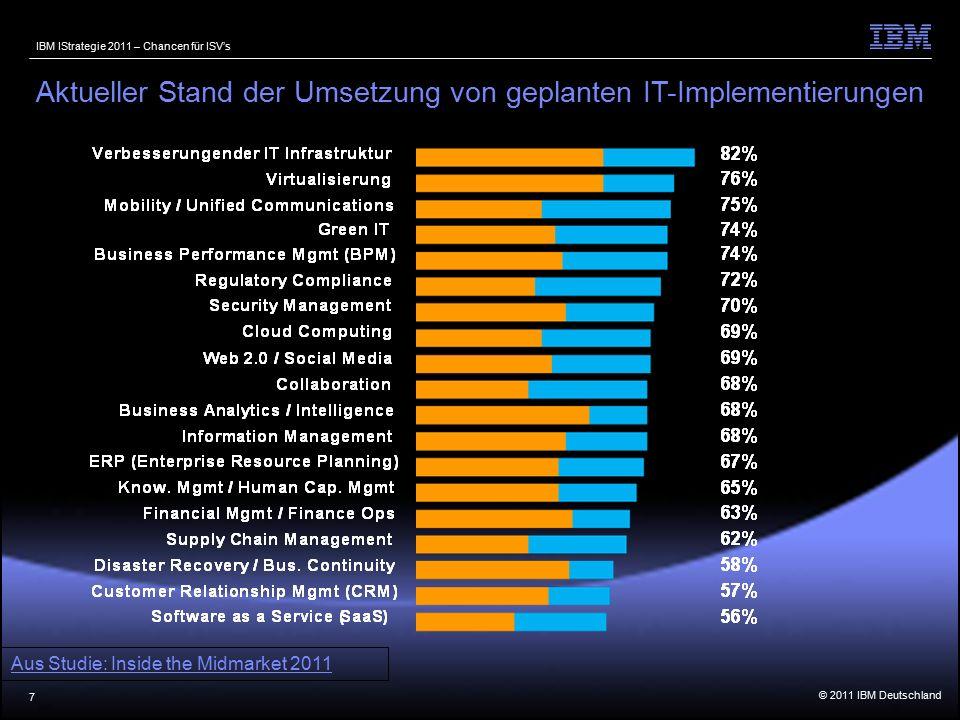 © 2011 IBM Deutschland IBM IStrategie 2011 – Chancen für ISV's 7 Aus Studie: Inside the Midmarket 2011 Aktueller Stand der Umsetzung von geplanten IT-Implementierungen