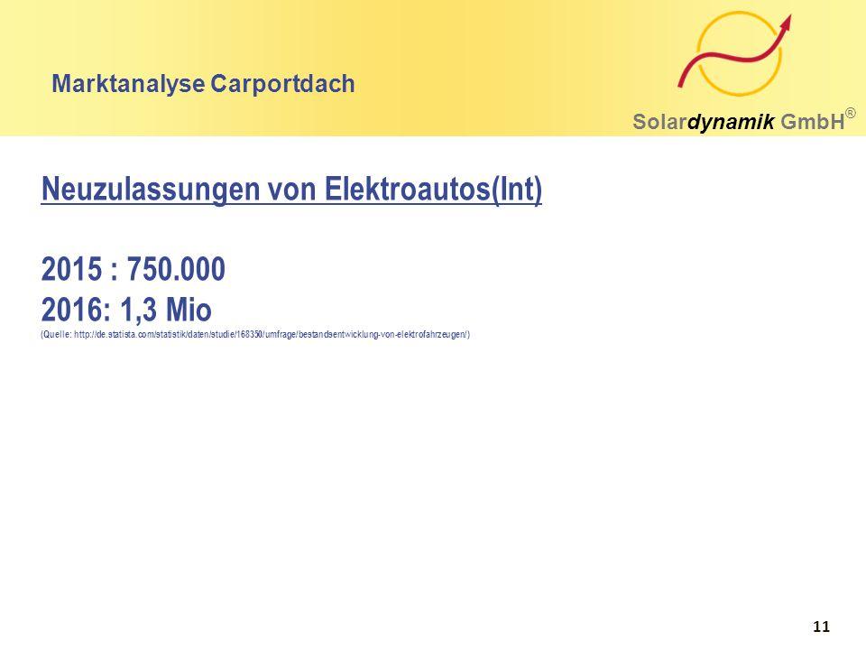 Marktanalyse Carportdach Solardynamik GmbH ® Neuzulassungen von Elektroautos(Int) 2015 : 750.000 2016: 1,3 Mio (Quelle: http://de.statista.com/statistik/daten/studie/168350/umfrage/bestandsentwicklung-von-elektrofahrzeugen/) 11